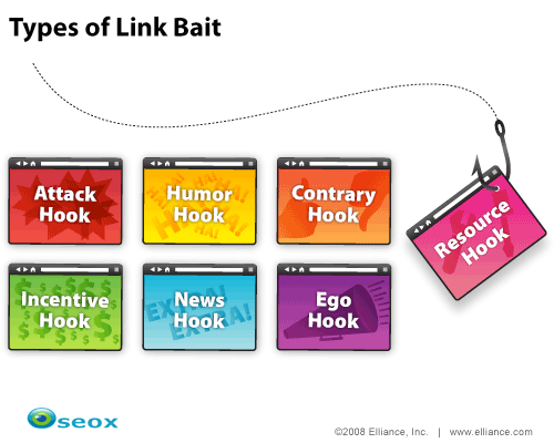Link Bait / LinkBaiting